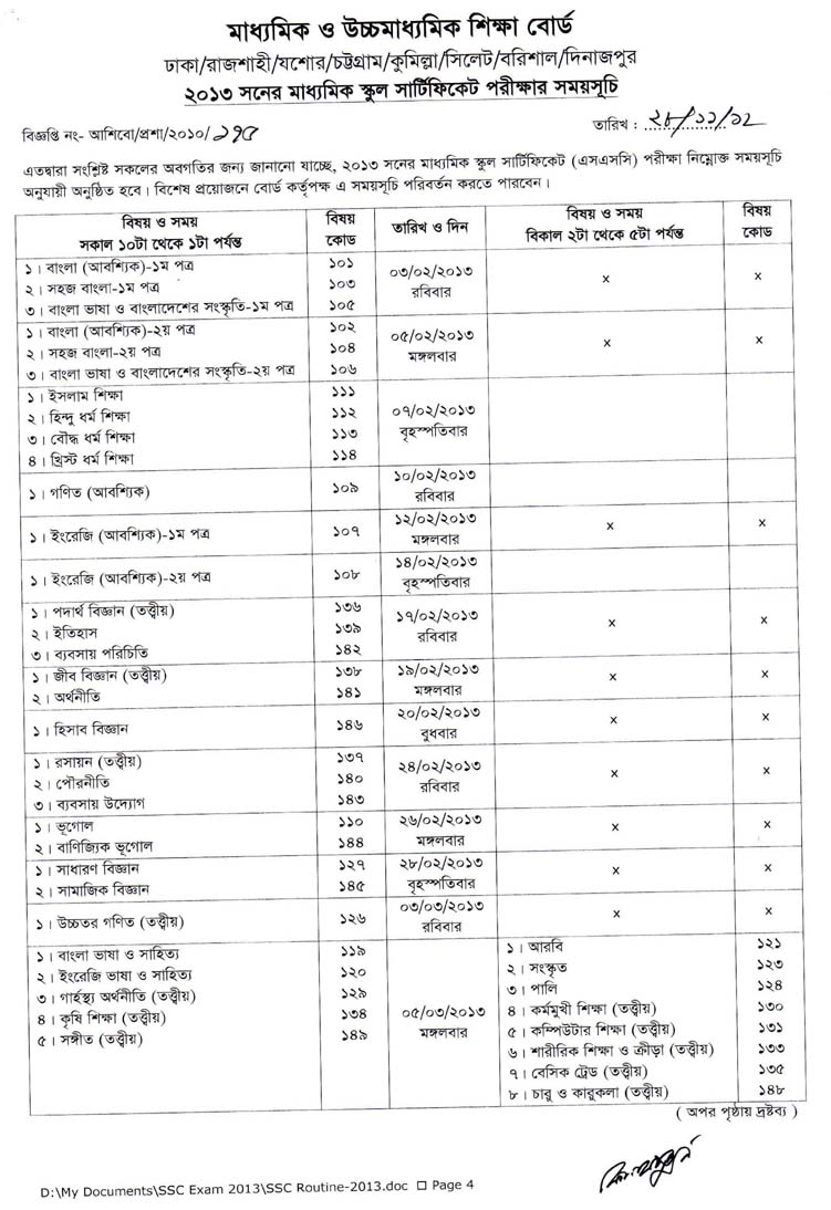 SSC Dakhil exam routine 2013