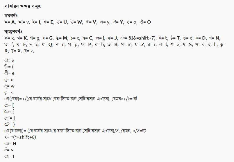 how to write bangla