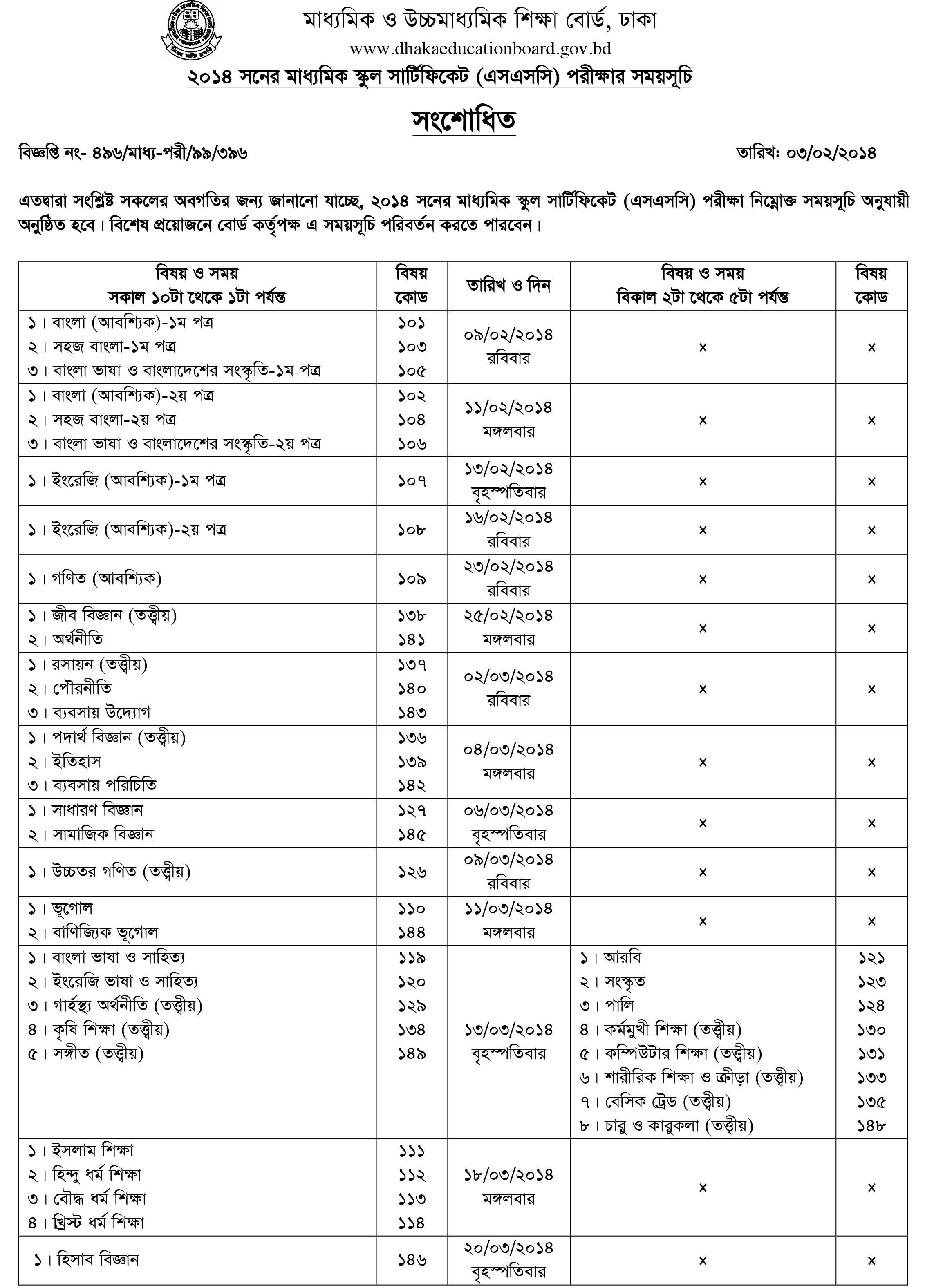 SSC Exam Routine 2014
