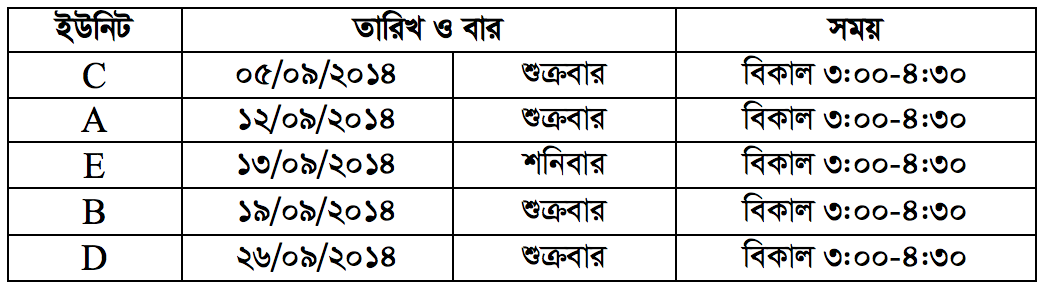 Admission test dates of Jagannath University